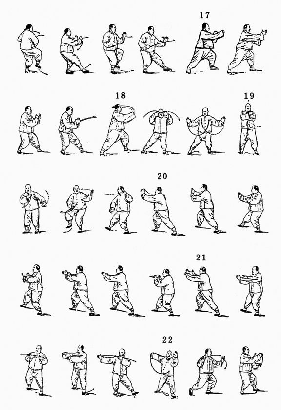taijiquan form diagrams  u2013 inner works center  u2022 rockland